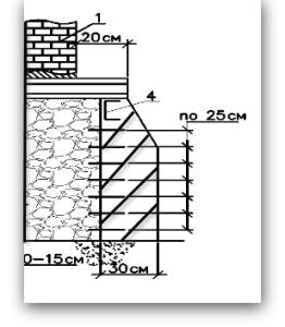 Схема пристройки веранды к дому