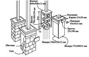 Схема фундамента перголы