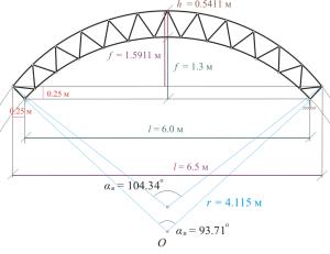 Схема металлической арки