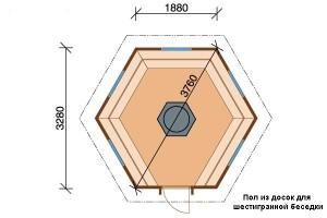 Схема пола для шестигранной беседки из досок