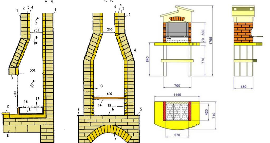 Устройство кирпичного мангала