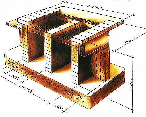 Схема проектирования кирпичного мангала