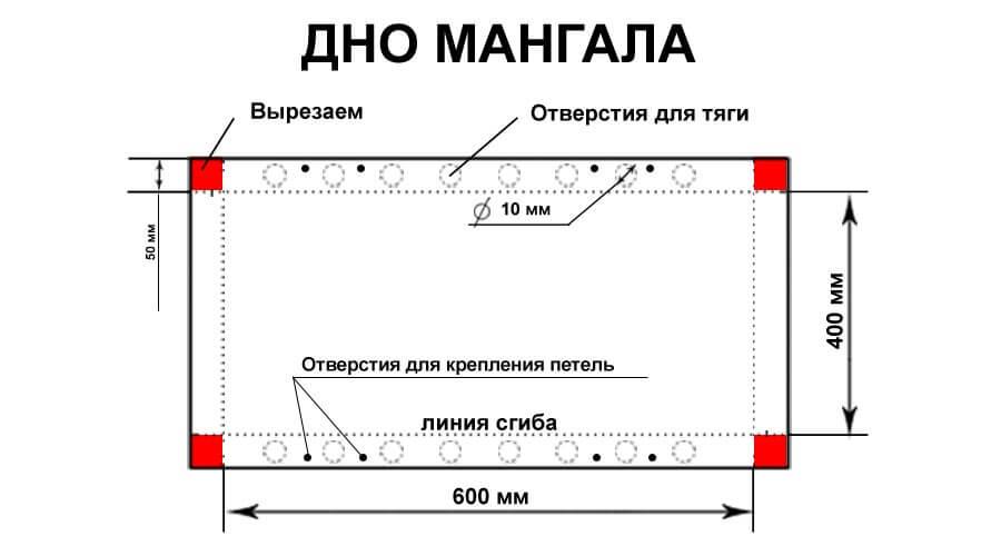 Схема вырезания дна мангала