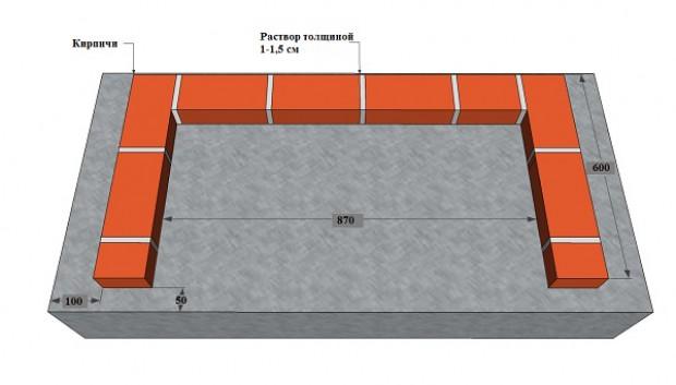 Схема фундамента мангала из кирпича