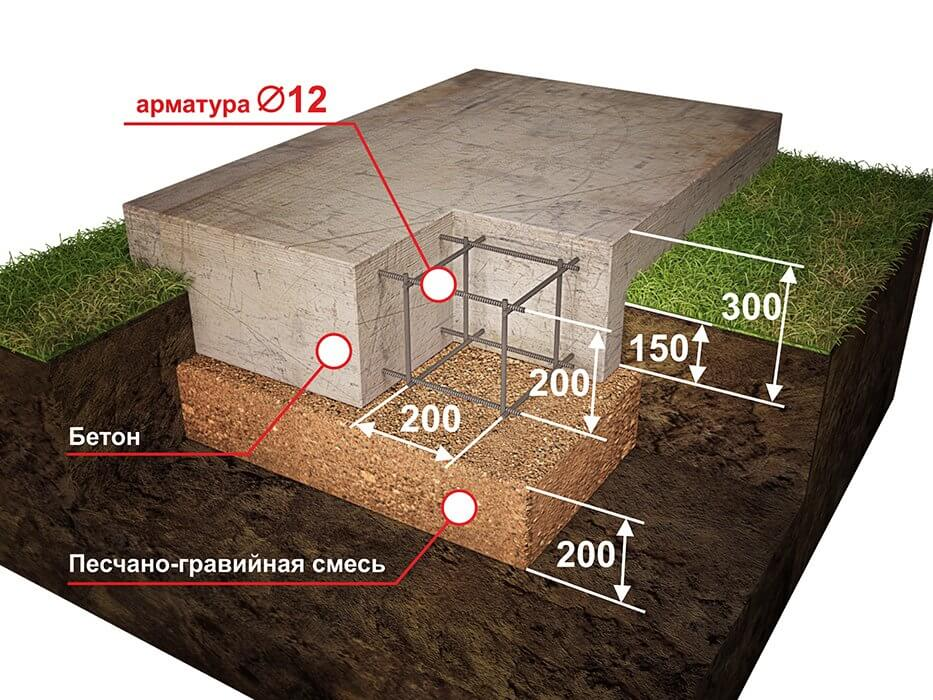 Фундамент под мангал со встроенным казаном
