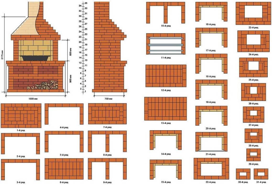 Барбекюшница из кирпича - этапы постройки